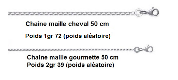 CHAINE ARGENT 925/000 MAILLE CHEVAL MAILLE GOURMETTE